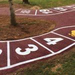 Pavimento Antitrauma e Antiurto